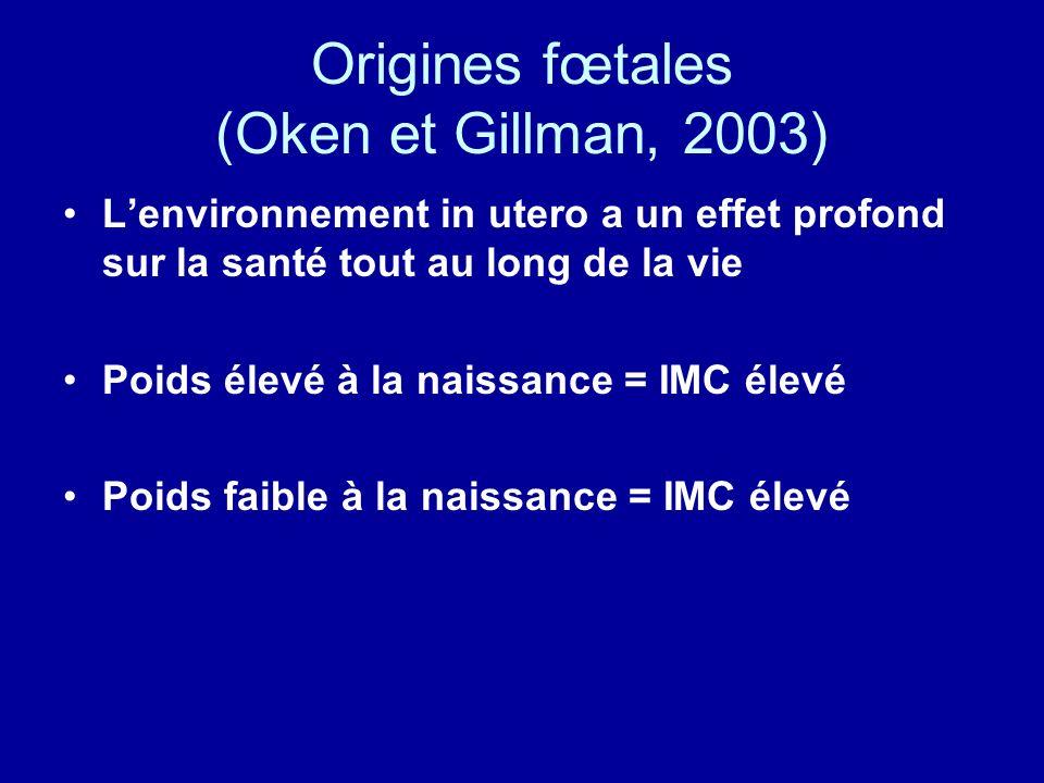 Origines fœtales (Oken et Gillman, 2003) Lenvironnement in utero a un effet profond sur la santé tout au long de la vie Poids élevé à la naissance = IMC élevé Poids faible à la naissance = IMC élevé