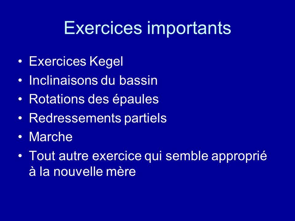 Exercices importants Exercices Kegel Inclinaisons du bassin Rotations des épaules Redressements partiels Marche Tout autre exercice qui semble approprié à la nouvelle mère