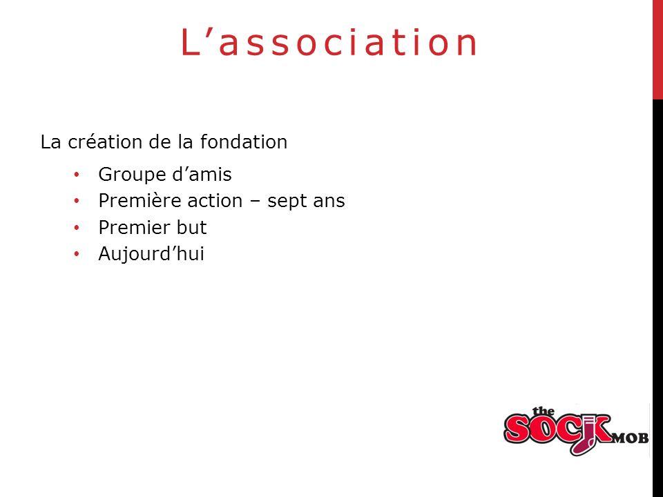 Lassociation La création de la fondation Groupe damis Première action – sept ans Premier but Aujourdhui