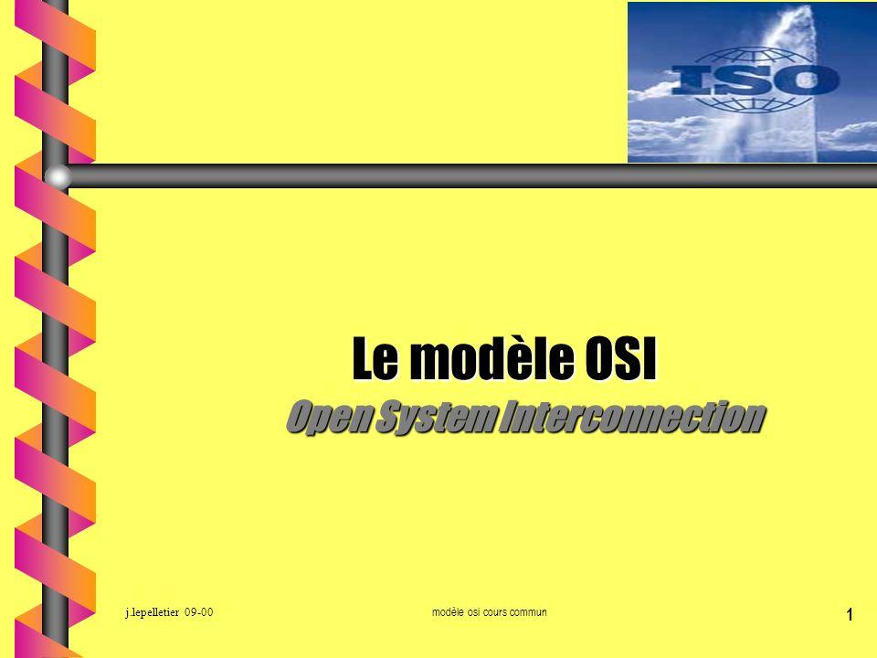 Le modèle OSI 2 Plan b Introduction b Modèles de communication b Modèle OSI –Historique –Généralité –Pourquoi un réseau en couches –Les différentes couches b Transmission des données à travers du modèle OSI b Critique du modèle OSI