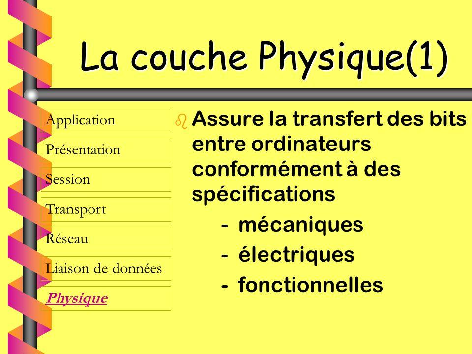 La couche Physique(1) b b Assure la transfert des bits entre ordinateurs conformément à des spécifications - mécaniques - électriques - fonctionnelles