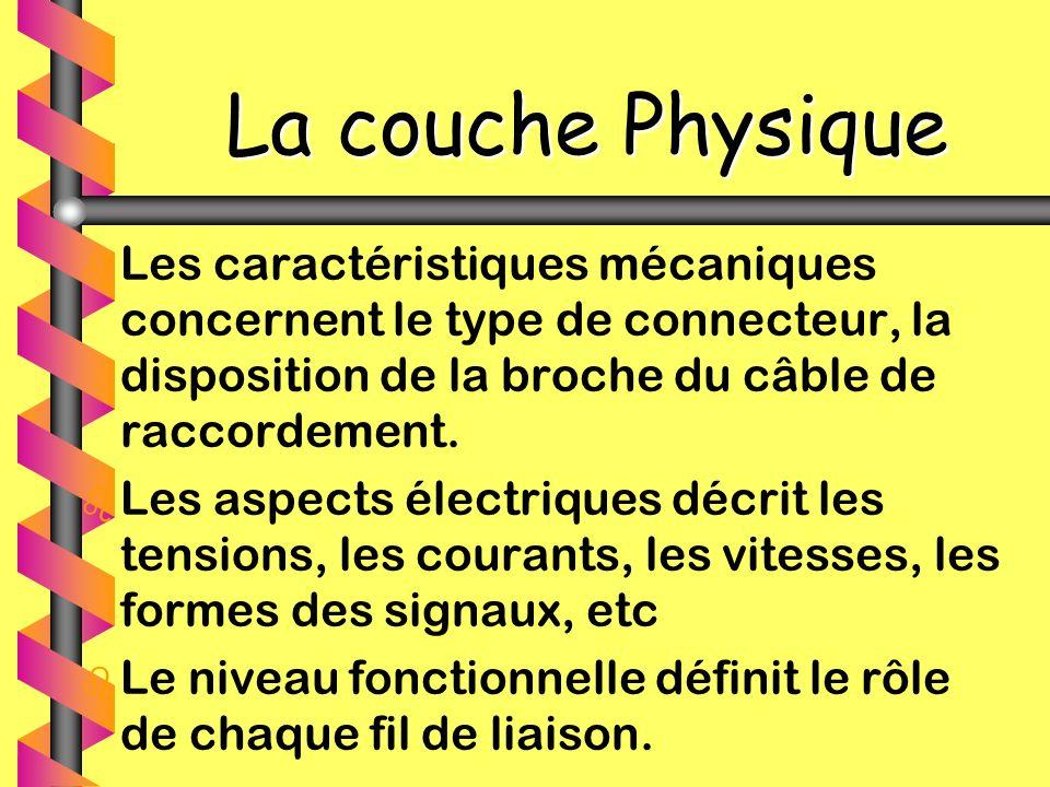 La couche Physique b b Les caractéristiques mécaniques concernent le type de connecteur, la disposition de la broche du câble de raccordement. b b Les