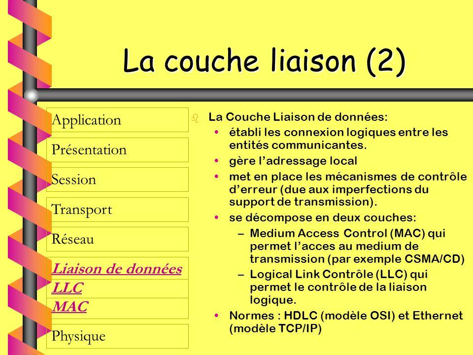 La couche liaison (2) b La Couche Liaison de données: établi les connexion logiques entre les entités communicantes. gère ladressage local met en plac