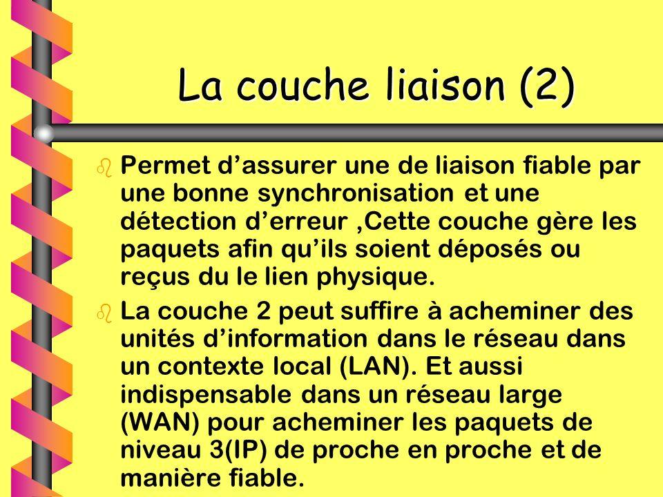 La couche liaison (2) La couche liaison (2) b b Permet dassurer une de liaison fiable par une bonne synchronisation et une détection derreur,Cette cou