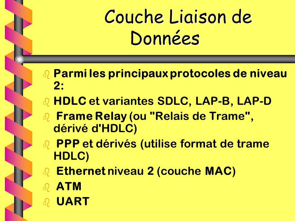 Couche Liaison de Données Couche Liaison de Données b b Parmi les principaux protocoles de niveau 2: b b HDLC et variantes SDLC, LAP-B, LAP-D b b Fram