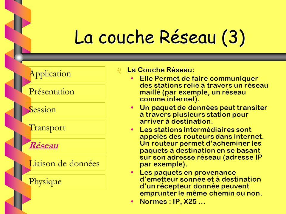 La couche Réseau (3) b La Couche Réseau: Elle Permet de faire communiquer des stations relié à travers un réseau maillé (par exemple, un réseau comme