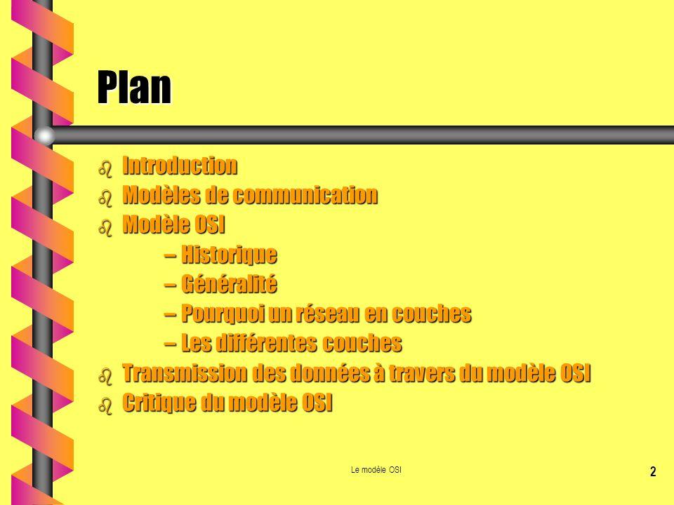 Le modèle OSI 2 Plan b Introduction b Modèles de communication b Modèle OSI –Historique –Généralité –Pourquoi un réseau en couches –Les différentes co