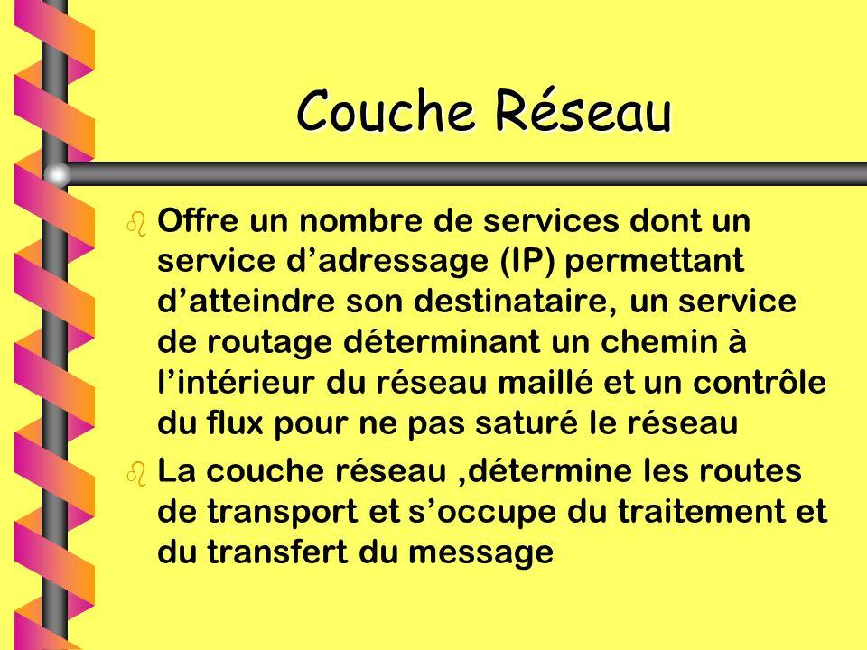 Couche Réseau b b Offre un nombre de services dont un service dadressage (IP) permettant datteindre son destinataire, un service de routage déterminan