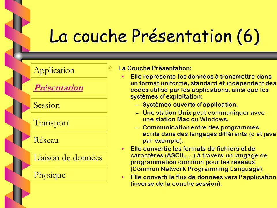 La couche Présentation (6) b La Couche Présentation: Elle représente les données à transmettre dans un format uniforme, standard et indépendant des co