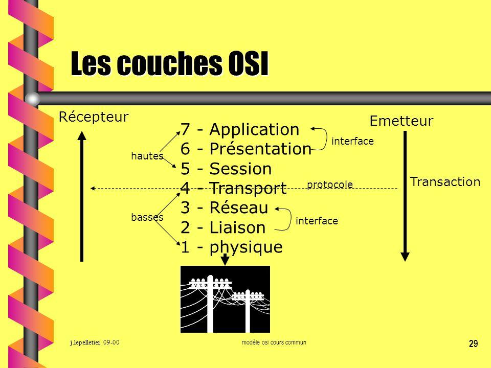 j.lepelletier 09-00modèle osi cours commun 29 Les couches OSI 7 - Application 6 - Présentation 5 - Session 4 - Transport 3 - Réseau 2 - Liaison 1 - ph