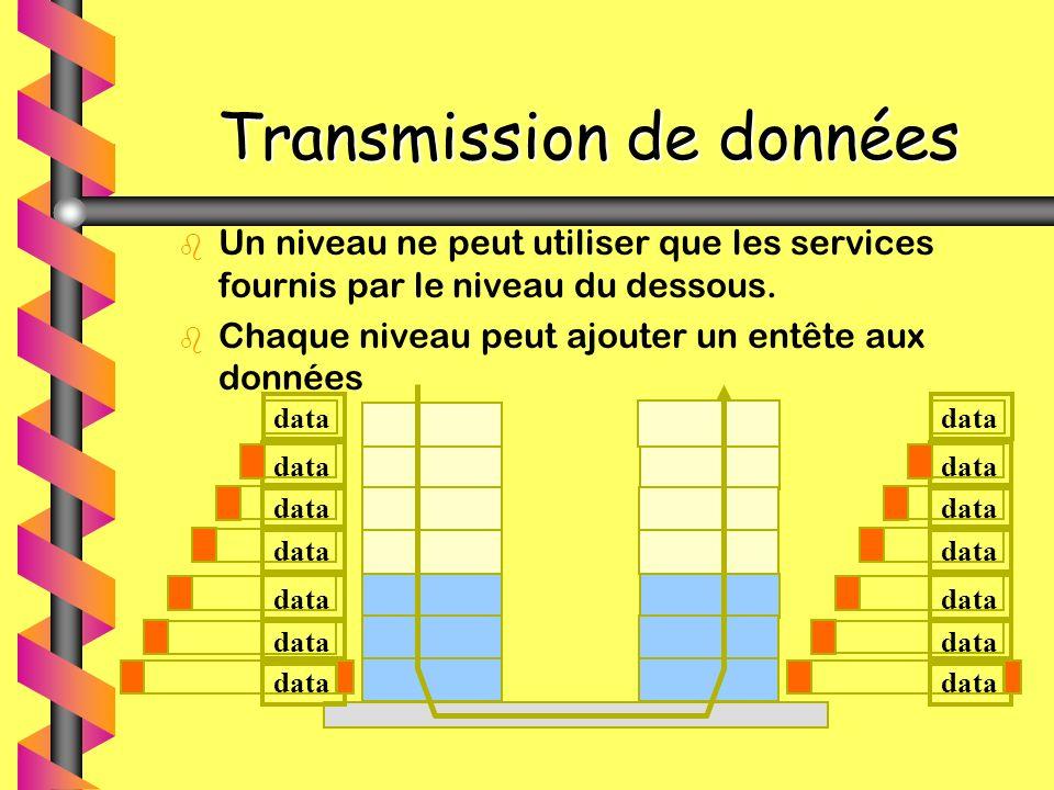 Transmission de données b b Un niveau ne peut utiliser que les services fournis par le niveau du dessous. b b Chaque niveau peut ajouter un entête aux