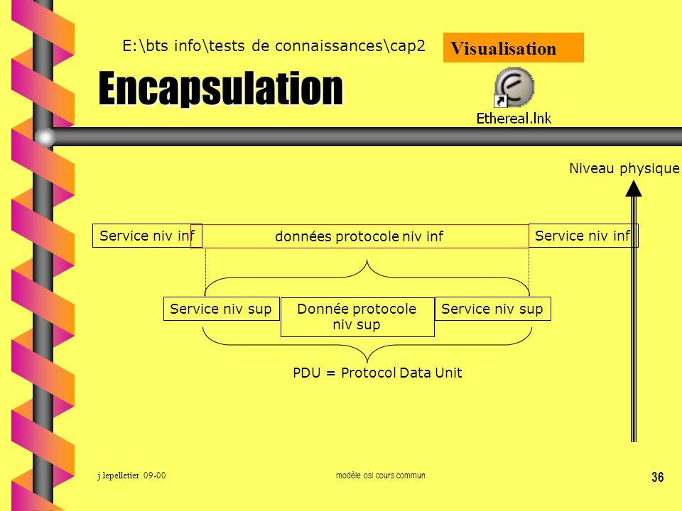 j.lepelletier 09-00modèle osi cours commun 36 Encapsulation Donnée protocole niv sup Service niv sup Service niv inf données protocole niv inf PDU = P