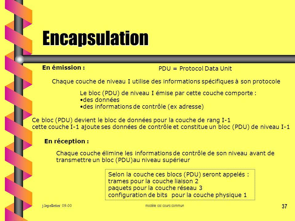 j.lepelletier 09-00modèle osi cours commun 37 Encapsulation Chaque couche de niveau I utilise des informations spécifiques à son protocole Le bloc (PD