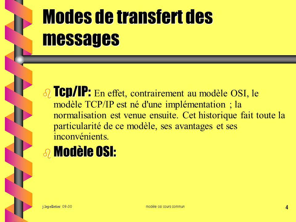 j.lepelletier 09-00modèle osi cours commun 4 Modes de transfert des messages Tcp/IP: Tcp/IP: En effet, contrairement au modèle OSI, le modèle TCP/IP e