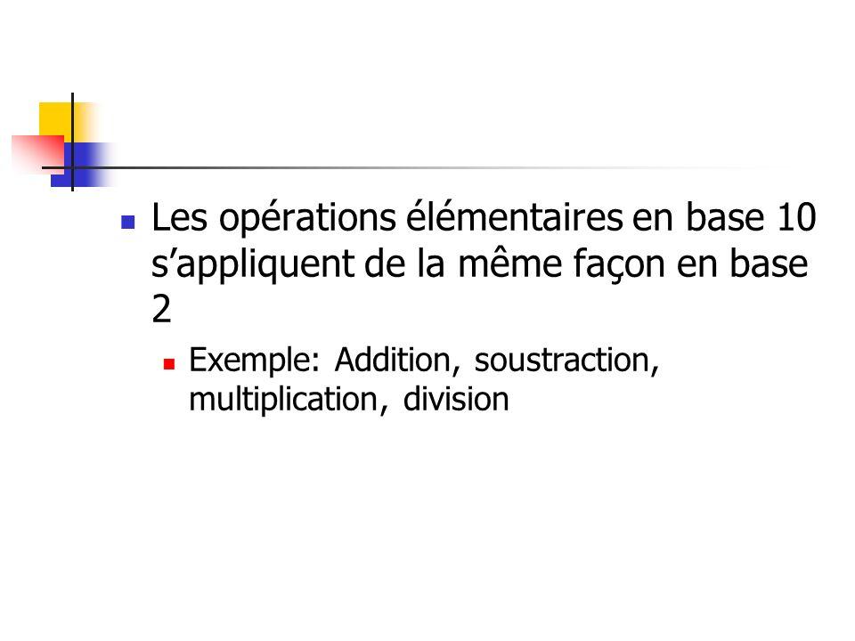 Les opérations élémentaires en base 10 sappliquent de la même façon en base 2 Exemple: Addition, soustraction, multiplication, division