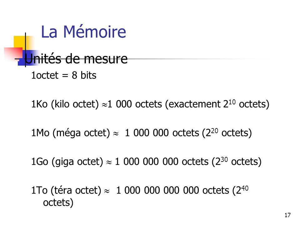 17 La Mémoire Unités de mesure 1octet = 8 bits 1Ko (kilo octet) 1 000 octets (exactement 2 10 octets) 1Mo (méga octet) 1 000 000 octets (2 20 octets)