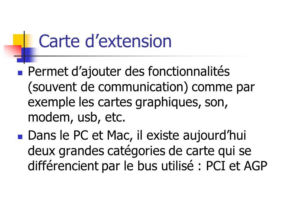 Carte dextension Permet dajouter des fonctionnalités (souvent de communication) comme par exemple les cartes graphiques, son, modem, usb, etc. Dans le