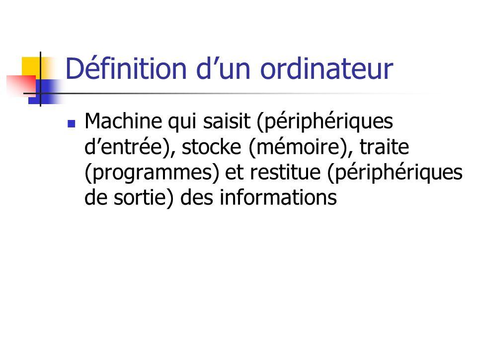 Définition dun ordinateur Machine qui saisit (périphériques dentrée), stocke (mémoire), traite (programmes) et restitue (périphériques de sortie) des