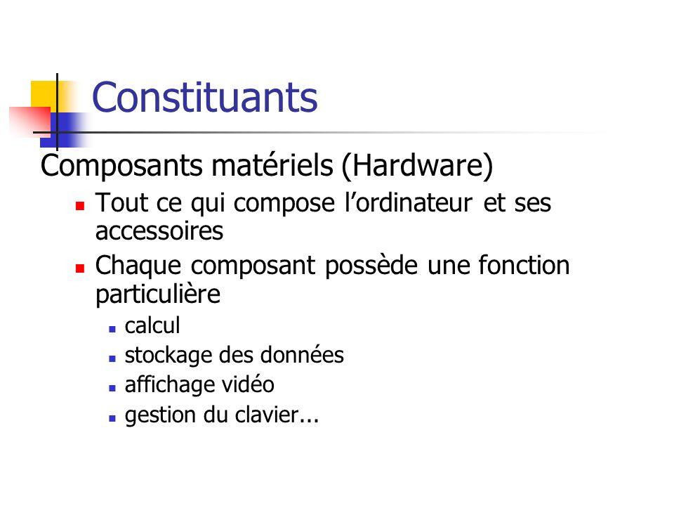 Constituants Composants matériels (Hardware) Tout ce qui compose lordinateur et ses accessoires Chaque composant possède une fonction particulière cal