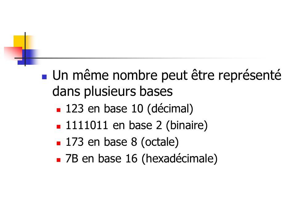 Un même nombre peut être représenté dans plusieurs bases 123 en base 10 (décimal) 1111011 en base 2 (binaire) 173 en base 8 (octale) 7B en base 16 (he