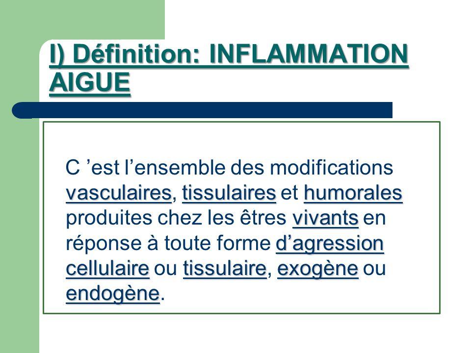 I) Définition: INFLAMMATION AIGUE vasculairestissulaireshumorales vivants dagression cellulairetissulaireexogène endogène C est lensemble des modifica