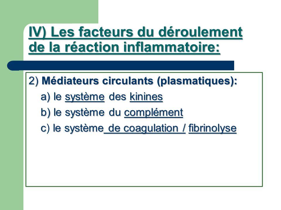 IV) Les facteurs du déroulement de la réaction inflammatoire: 2) Médiateurs circulants (plasmatiques): a) le système des kinines a) le système des kin