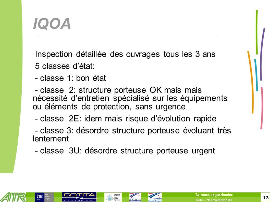 13 IQOA Inspection détaillée des ouvrages tous les 3 ans 5 classes détat: - classe 1: bon état - classe 2: structure porteuse OK mais mais nécessité d