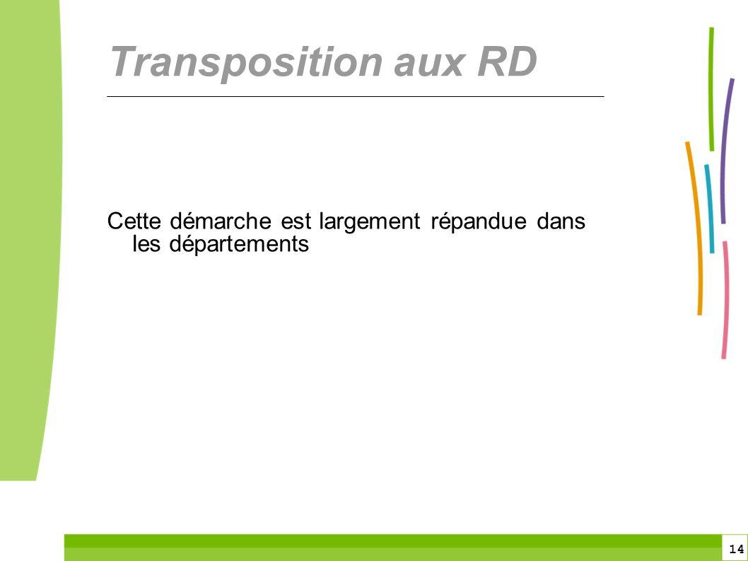 14 Transposition aux RD Cette démarche est largement répandue dans les départements