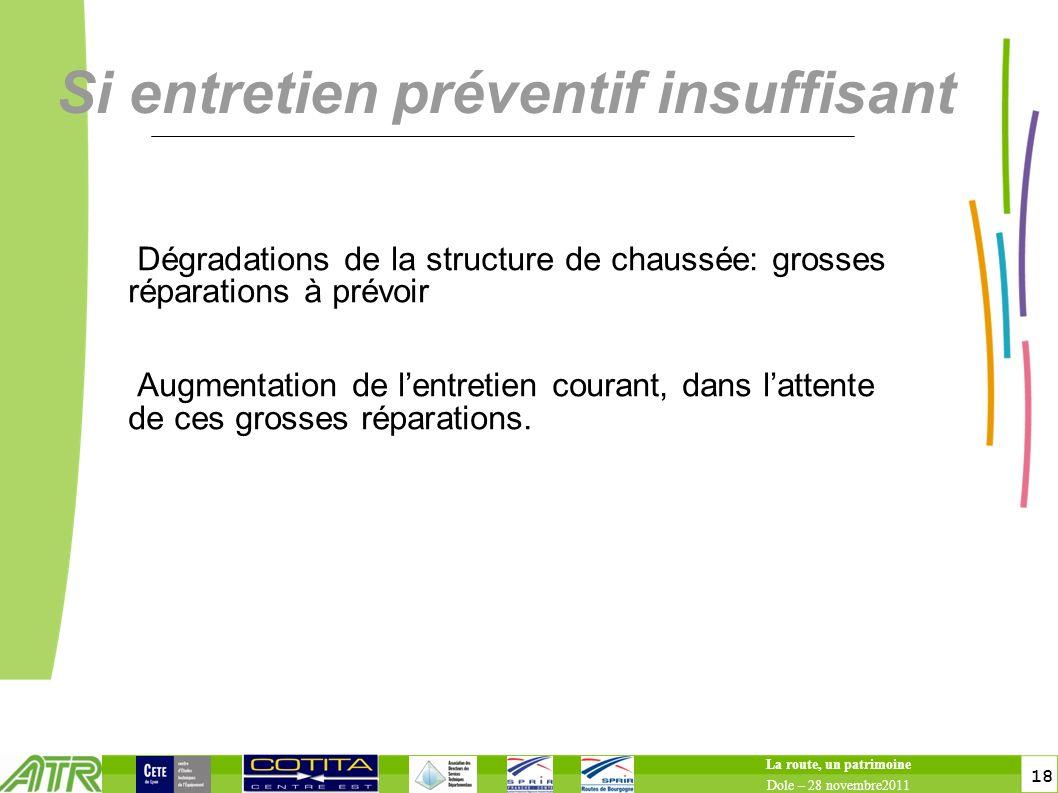 18 Si entretien préventif insuffisant Dégradations de la structure de chaussée: grosses réparations à prévoir Augmentation de lentretien courant, dans