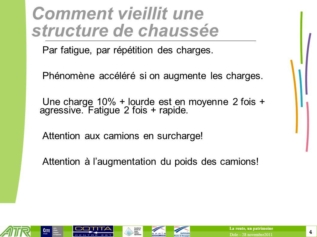 15 Image Qualité des Dépendances Outil développé au début des années 2000, non mis en application.