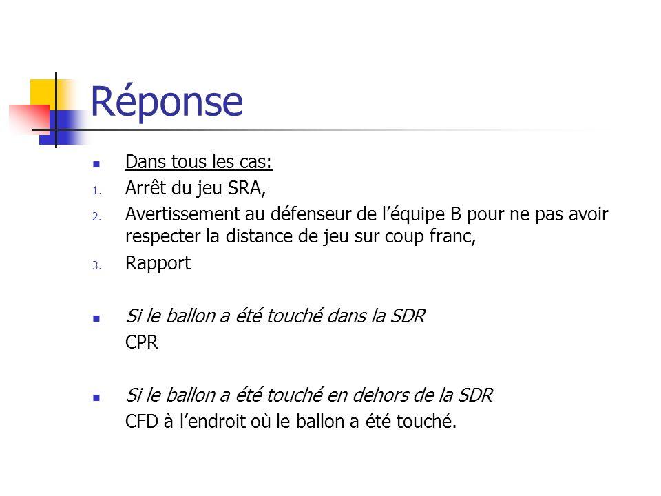 Question 19 CFI en faveur de léquipe A. Larbitre donne le signal de lexécution. Avant le botté du ballon, un défenseur de léquipe B sapproche à moins