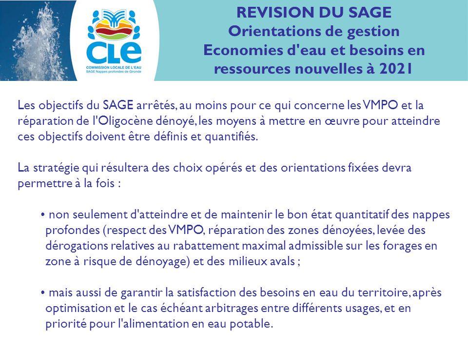 REVISION DU SAGE Orientations de gestion Economies d eau et besoins en ressources nouvelles à 2021 Les objectifs du SAGE arrêtés, au moins pour ce qui concerne les VMPO et la réparation de l Oligocène dénoyé, les moyens à mettre en œuvre pour atteindre ces objectifs doivent être définis et quantifiés.