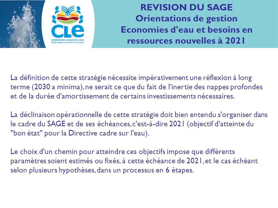 Estimation des besoins en prélèvements en tendance à 2021 : pour l industrie ; pour l agriculture ; pour l alimentation en eau potable.