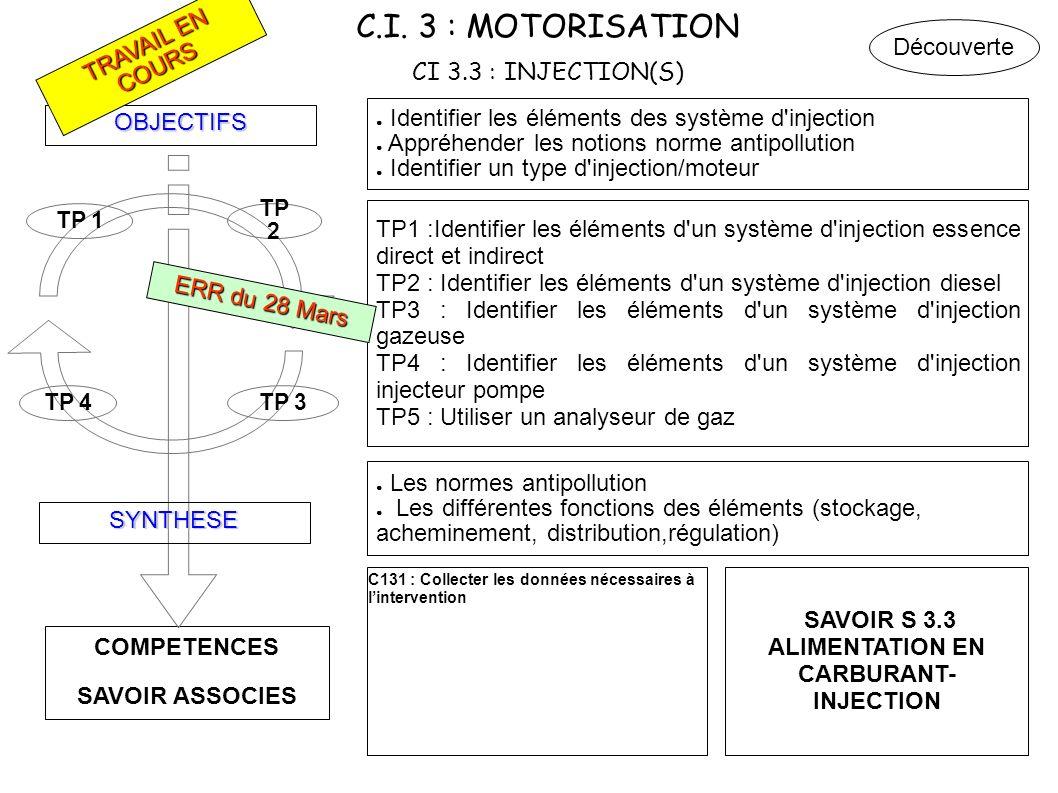 C.I. 3 : MOTORISATION CI 3.3 : INJECTION(S) COMPETENCES SAVOIR ASSOCIES OBJECTIFS SYNTHESE TP 4TP 3 TP 2 TP 1 Identifier les éléments des système d'in