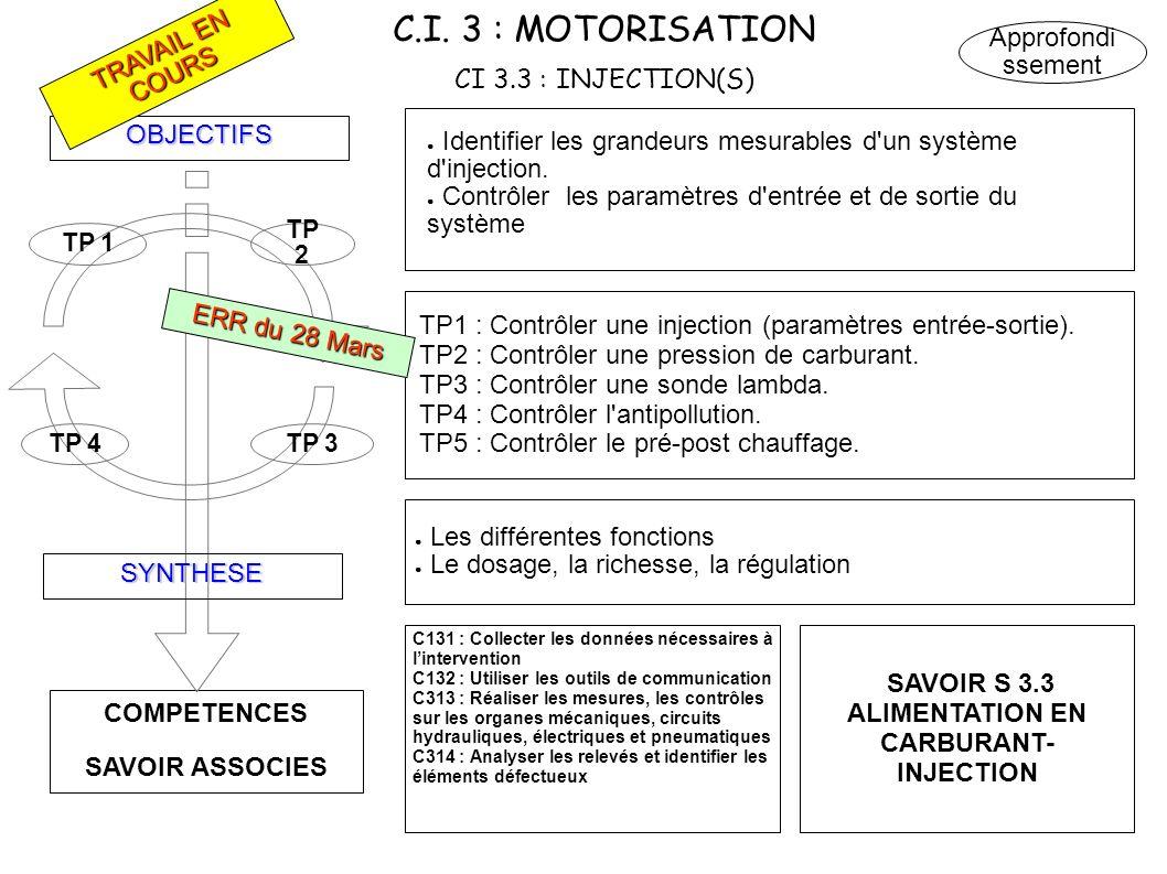 C.I. 3 : MOTORISATION CI 3.3 : INJECTION(S) COMPETENCES SAVOIR ASSOCIES OBJECTIFS SYNTHESE TP 4TP 3 TP 2 TP 1 TP1 : Contrôler une injection (paramètre