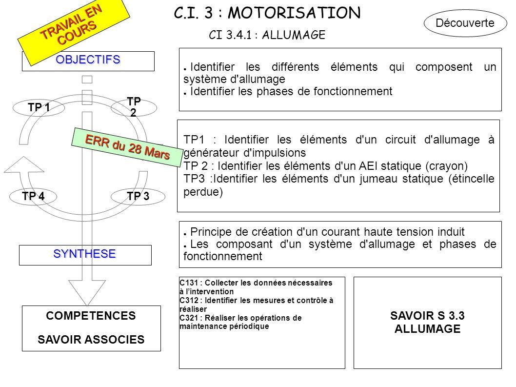 C.I. 3 : MOTORISATION CI 3.4.1 : ALLUMAGE COMPETENCES SAVOIR ASSOCIES OBJECTIFS SYNTHESE TP 4TP 3 TP 2 TP 1 Identifier les différents éléments qui com