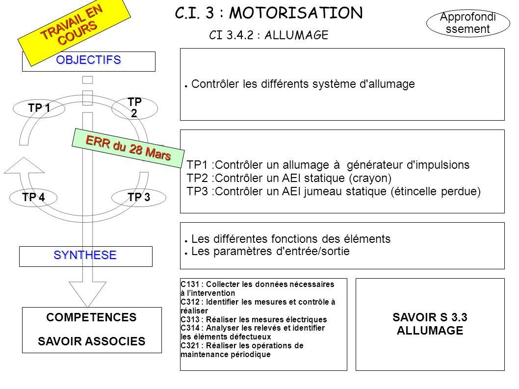 C.I. 3 : MOTORISATION CI 3.4.2 : ALLUMAGE COMPETENCES SAVOIR ASSOCIES OBJECTIFS SYNTHESE TP 4TP 3 TP 2 TP 1 Contrôler les différents système d'allumag