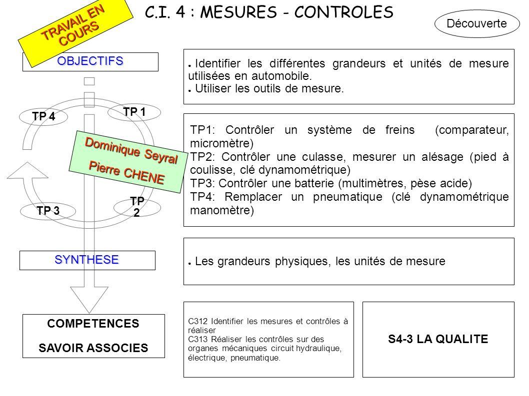 C.I. 4 : MESURES - CONTROLES COMPETENCES SAVOIR ASSOCIES OBJECTIFS SYNTHESE TP 4 TP 3 TP 2 TP 1 Identifier les différentes grandeurs et unités de mesu
