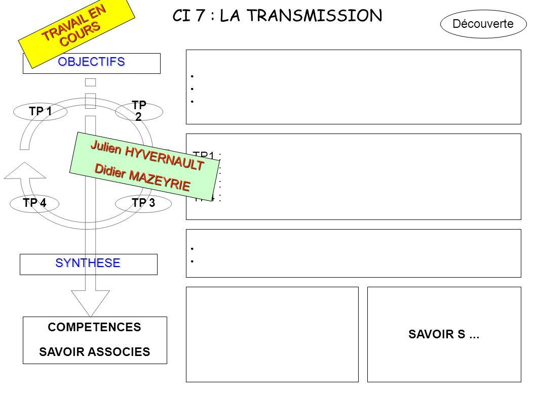 CI 7 : LA TRANSMISSION COMPETENCES SAVOIR ASSOCIES OBJECTIFS SYNTHESE TP 4TP 3 TP 2 TP 1 TP1 : TP2 : TP3 : TP4 : SAVOIR S... Découverte TRAVAIL EN COU