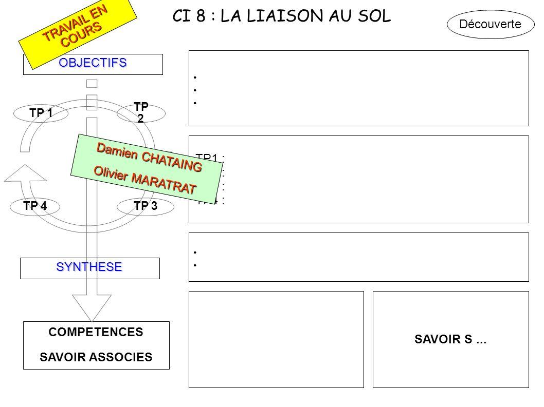 CI 8 : LA LIAISON AU SOL COMPETENCES SAVOIR ASSOCIES OBJECTIFS SYNTHESE TP 4TP 3 TP 2 TP 1 TP1 : TP2 : TP3 : TP4 : SAVOIR S... Découverte TRAVAIL EN C