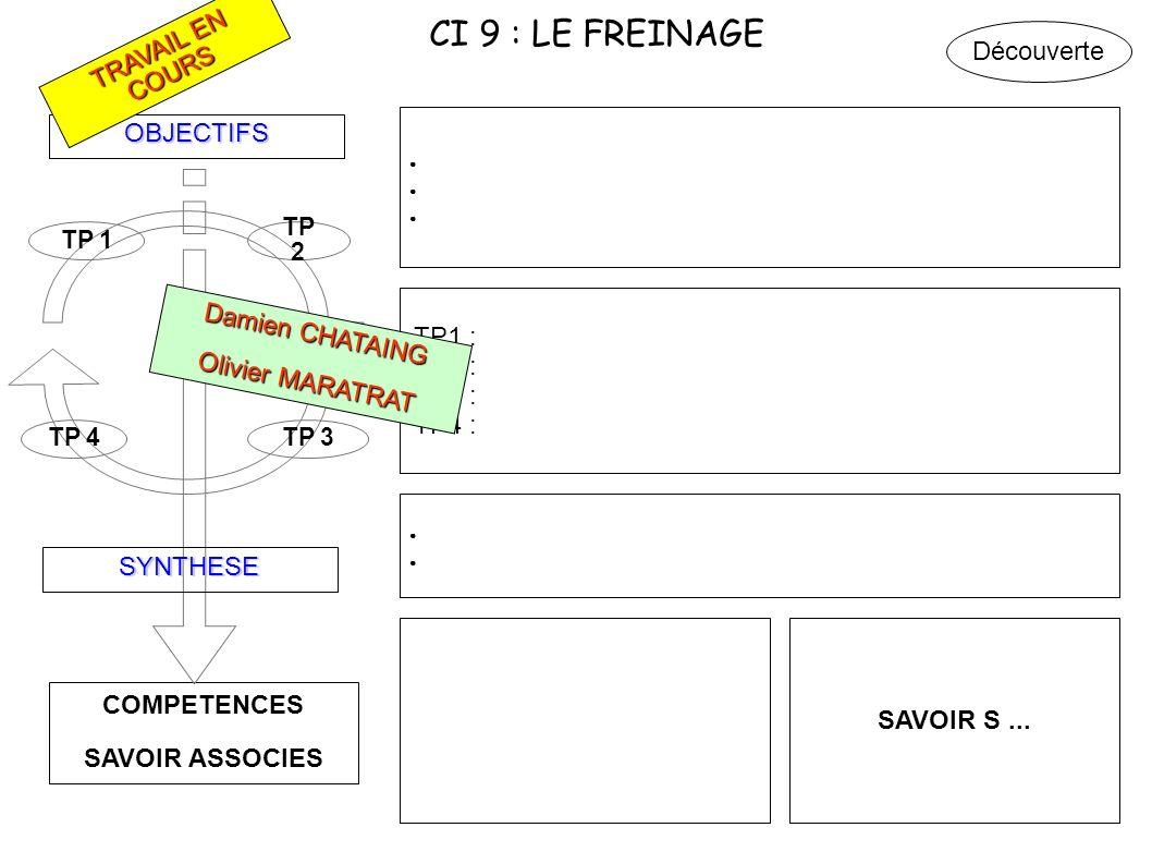 CI 9 : LE FREINAGE COMPETENCES SAVOIR ASSOCIES OBJECTIFS SYNTHESE TP 4TP 3 TP 2 TP 1 TP1 : TP2 : TP3 : TP4 : SAVOIR S... Découverte TRAVAIL EN COURS D