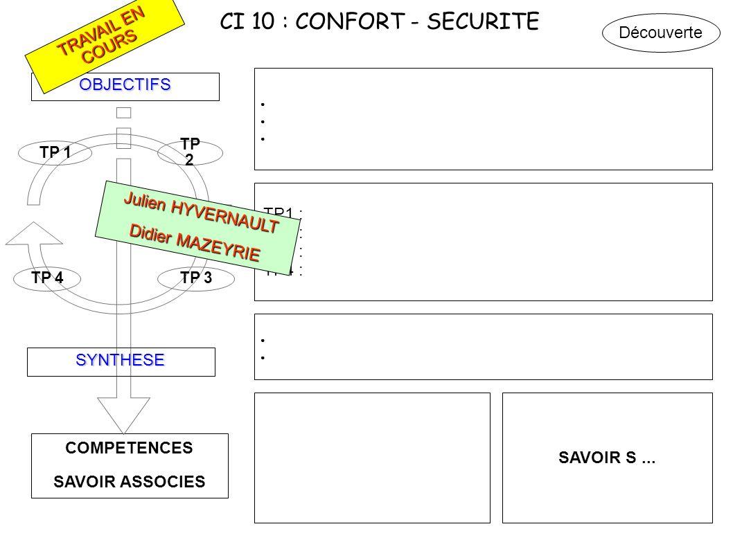 CI 10 : CONFORT - SECURITE COMPETENCES SAVOIR ASSOCIES OBJECTIFS SYNTHESE TP 4TP 3 TP 2 TP 1 TP1 : TP2 : TP3 : TP4 : SAVOIR S... Découverte TRAVAIL EN