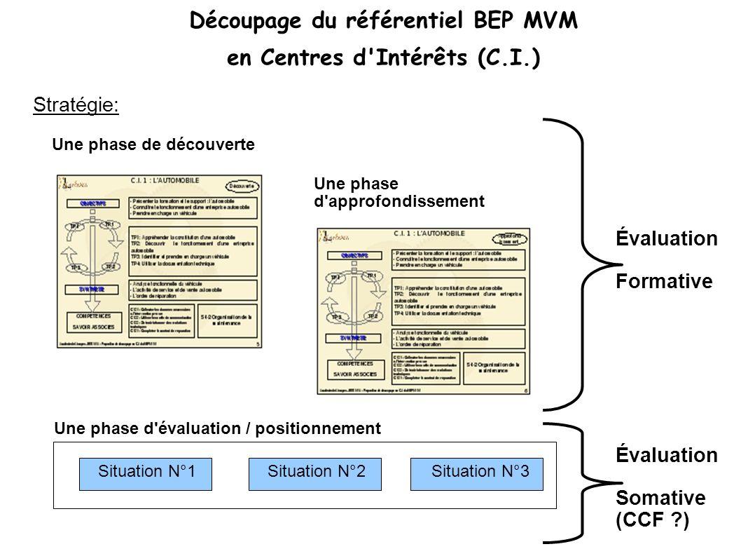 Découpage du référentiel BEP MVM en Centres d'Intérêts (C.I.) Stratégie: Une phase de découverte Une phase d'approfondissement Évaluation Formative Si