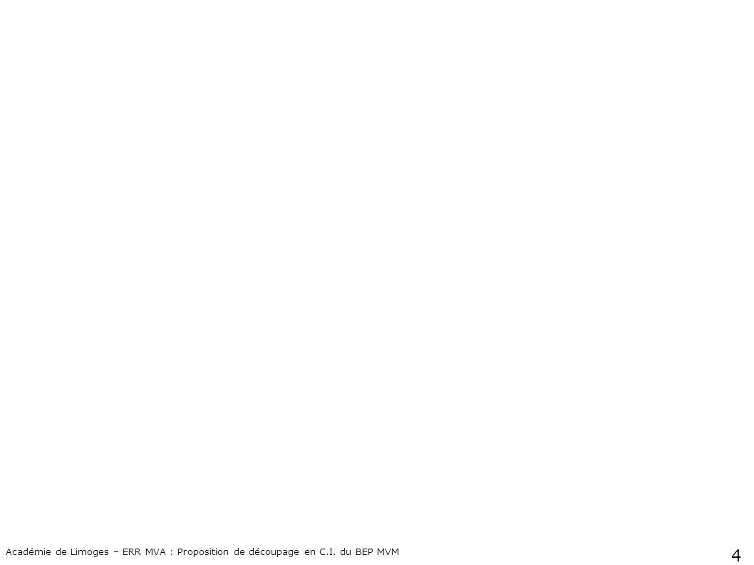 4 Académie de Limoges – ERR MVA : Proposition de découpage en C.I. du BEP MVM