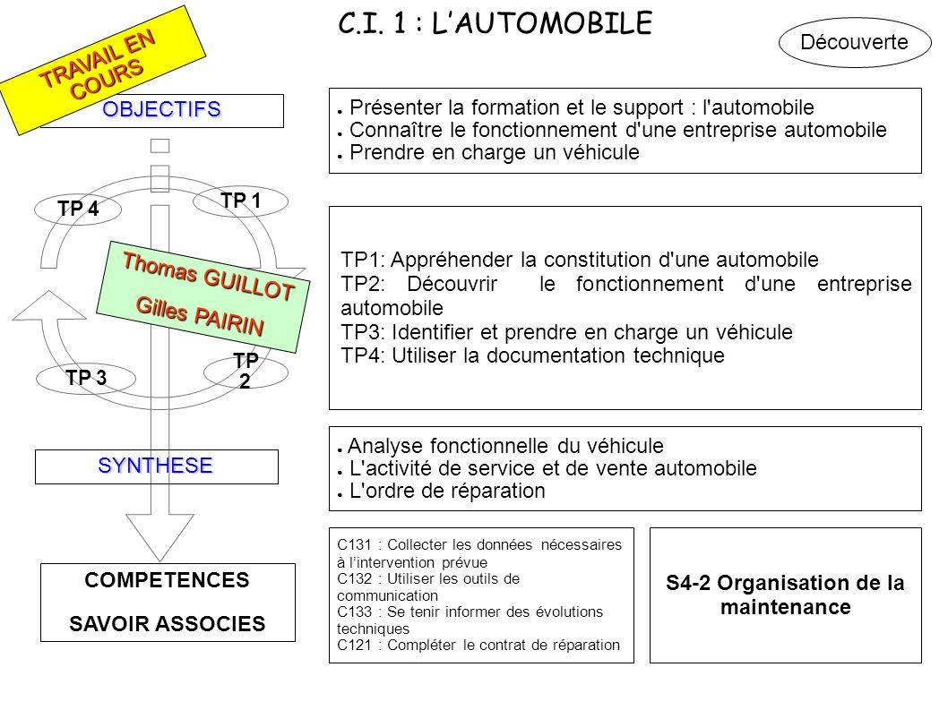 C.I. 1 : LAUTOMOBILE COMPETENCES SAVOIR ASSOCIES OBJECTIFS SYNTHESE TP 4 TP 3 TP 2 TP 1 Présenter la formation et le support : l'automobile Connaître