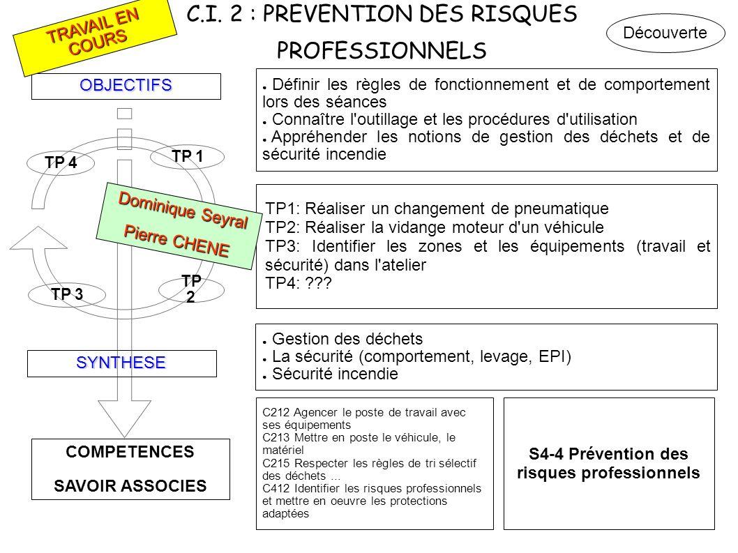 C.I. 2 : PREVENTION DES RISQUES PROFESSIONNELS COMPETENCES SAVOIR ASSOCIES OBJECTIFS SYNTHESE TP 4 TP 3 TP 2 TP 1 Définir les règles de fonctionnement