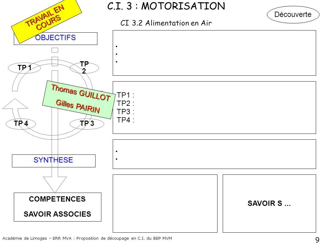 9 Académie de Limoges – ERR MVA : Proposition de découpage en C.I. du BEP MVM COMPETENCES SAVOIR ASSOCIES OBJECTIFS SYNTHESE TP 4TP 3 TP 2 TP 1 TP1 :