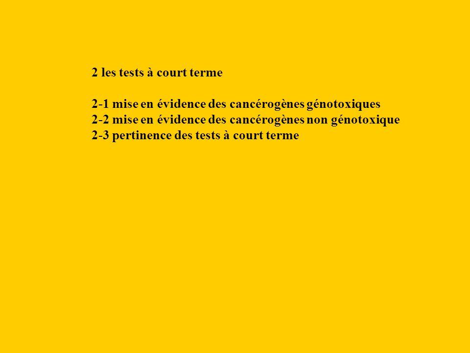 2 les tests à court terme 2-1 mise en évidence des cancérogènes génotoxiques 2-2 mise en évidence des cancérogènes non génotoxique 2-3 pertinence des