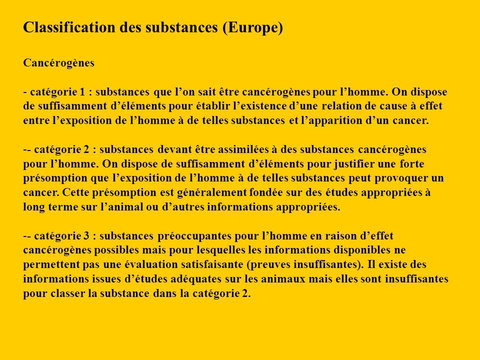 Classification des substances (Europe) Cancérogènes - catégorie 1 : substances que lon sait être cancérogènes pour lhomme. On dispose de suffisamment
