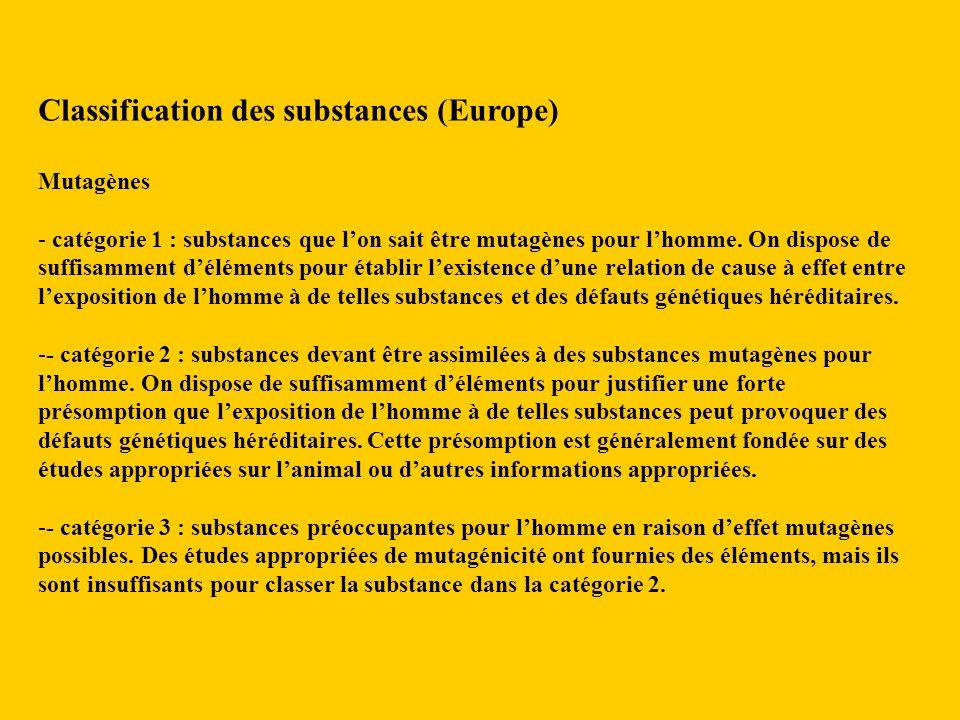 Classification des substances (Europe) Mutagènes - catégorie 1 : substances que lon sait être mutagènes pour lhomme. On dispose de suffisamment déléme